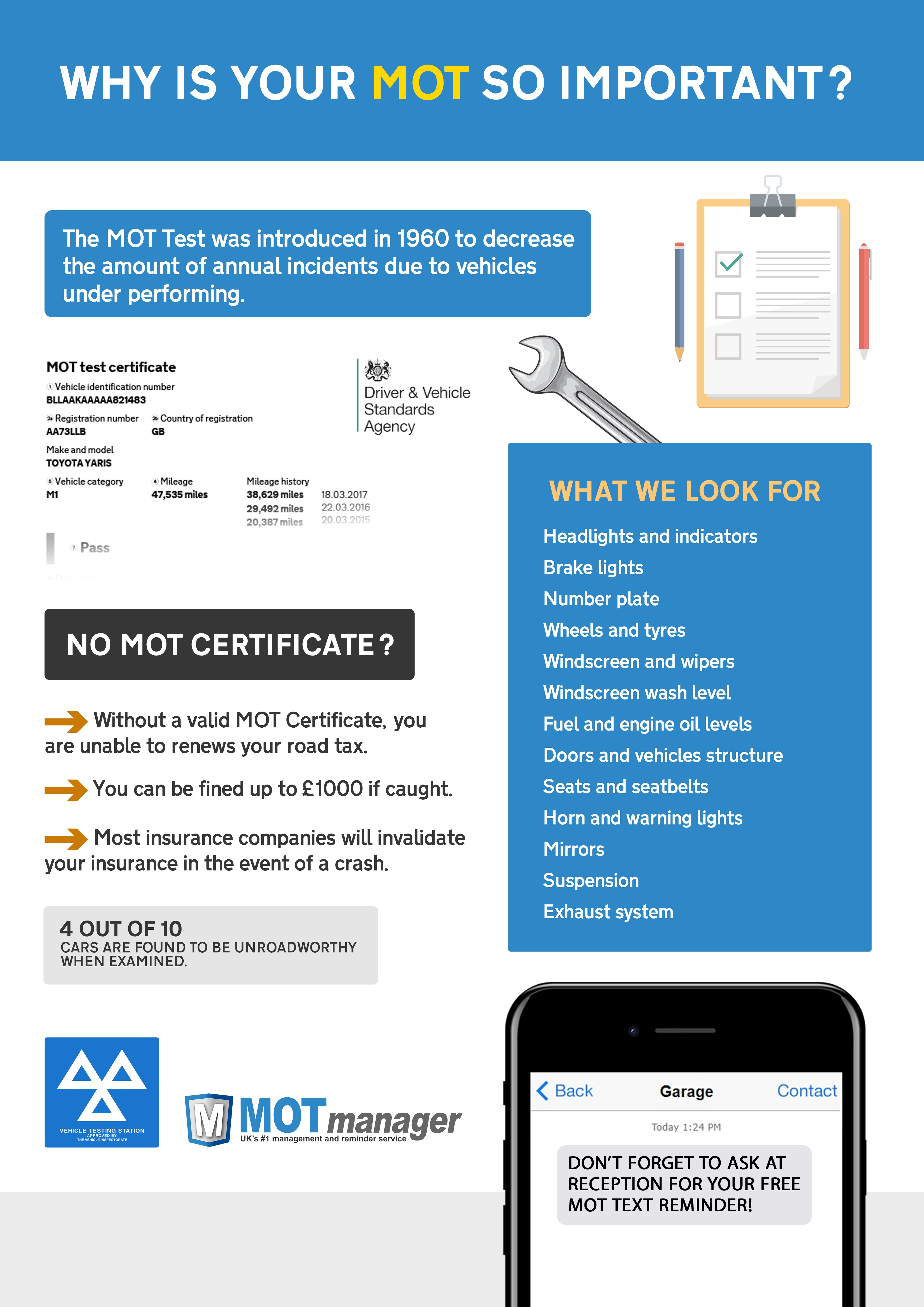 Why is your MOT important?